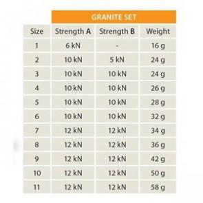 Zestaw kości Granite