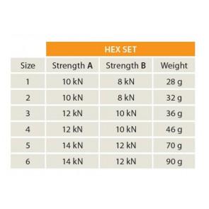 Zestaw kości Hex Set