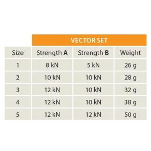 Zestaw kości Vector